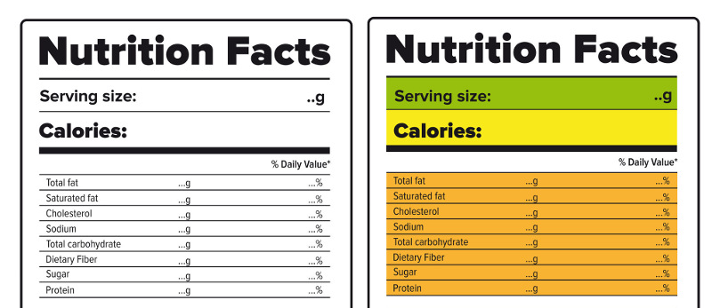 Food labelling - what you need to know