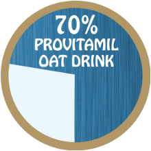 70per cent prefer Provitamil Oat Drink